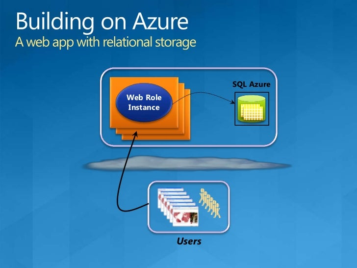 New SQL Azure Usage Scenarios<br />Fully featured <br />Windows Azure Platform<br />Application<br />Globally available,<b...