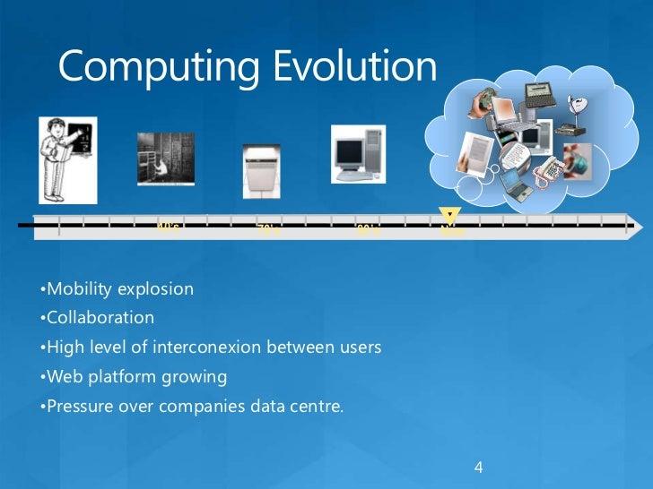 Computing Evolution<br />40's<br />70's<br />80's<br />Now<br /><ul><li>Mobility explosion