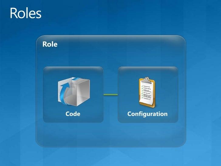 Windows Azure Compute Service A closer look<br />VMs<br />VMs<br />HTTP/ HTTPS<br />Worker<br />Role Instance<br />Web<br ...