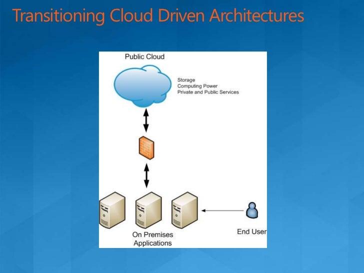 """Highly secure</li></ul>Database """"as a Service"""" – beyond hosting<br />Browser<br />Database<br />SOAP/REST<br />HTTP/S<br /..."""