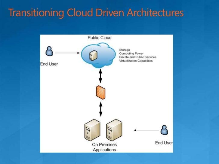 Symmetry w/ on-premises database platform