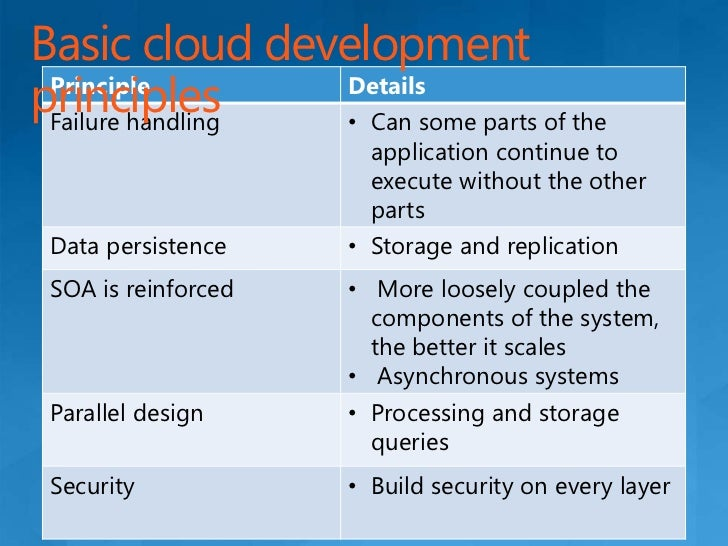 Transitioning Cloud Driven Architectures<br />