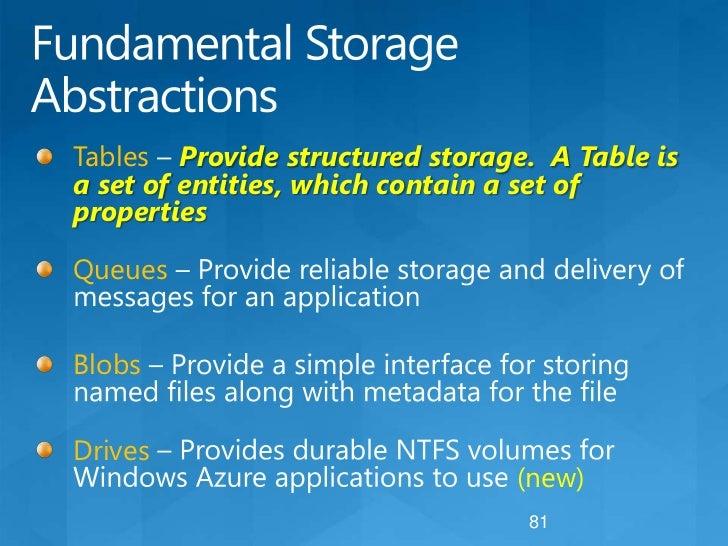 Simple Cloud Application<br />Services<br />Presentation<br />Queue<br />Blob<br />