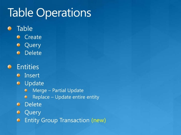 Windows Azure StorageA closer look at blobs<br />Options for accessing blobs:<br />From Windows Azure applications or othe...