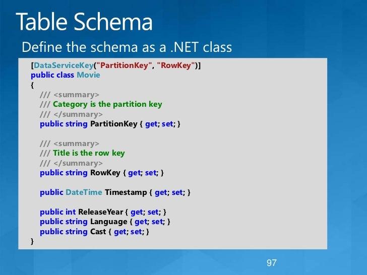 Windows Azure StorageA closer look at tables<br />. . .<br />Table<br />Table<br />Table<br />Entity<br />. . .<br />Entit...