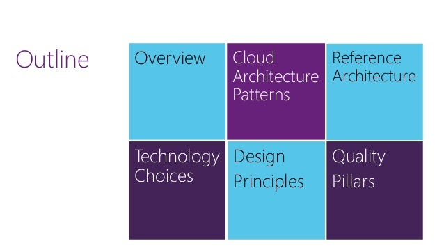 Cloud architecture patterns and pratices Slide 3