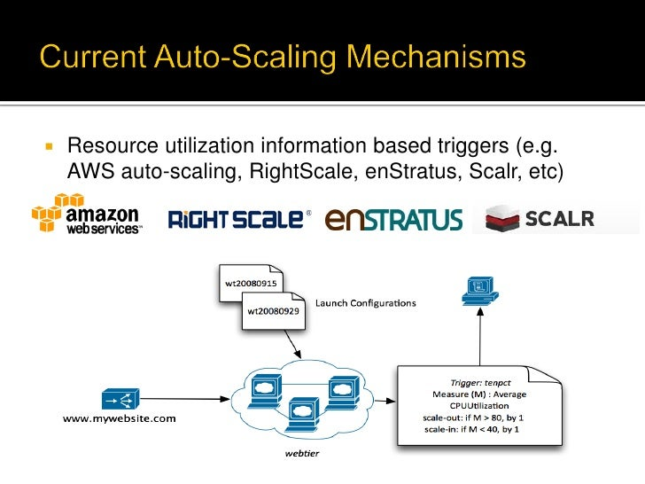    Resource utilization information based triggers (e.g.    AWS auto-scaling, RightScale, enStratus, Scalr, etc)