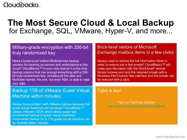 The Most Secure Cloud & Local Backup for Exchange, SQL, VMware, Hyper-V, and more... Military-grade encryption with 256-bi...