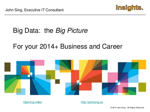 © 2014 John Sing – All Rights Reserved Big Data: the Big Picture For your 2014+ Business and Career Opening video John Sin...