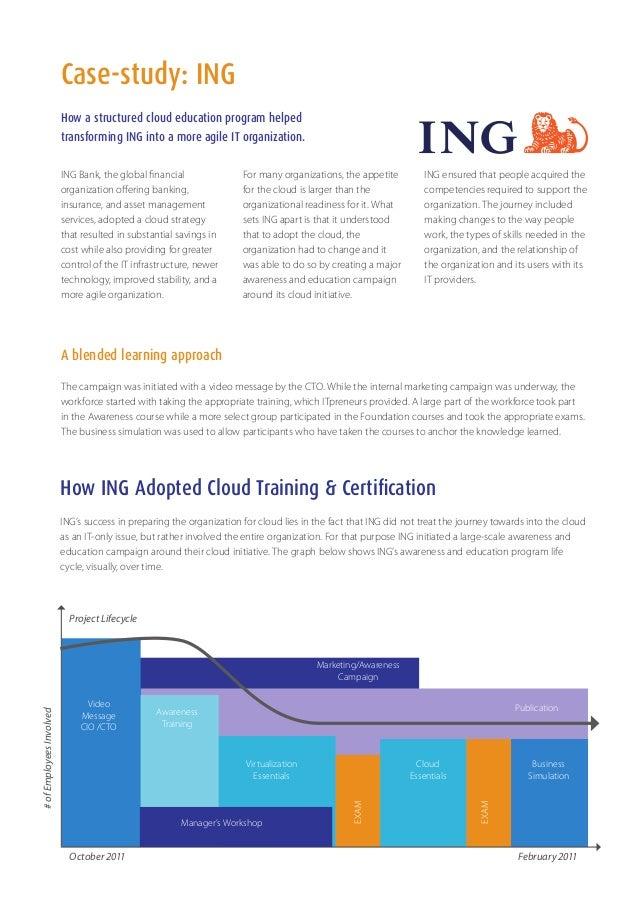cloud certification overview program