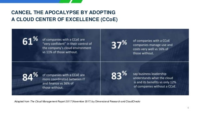 4 CANCEL THE APOCALYPSE BY ADOPTING A CLOUD CENTER OF EXCELLENCE (CCoE) Adapted from The Cloud Management Report 2017 (Nov...