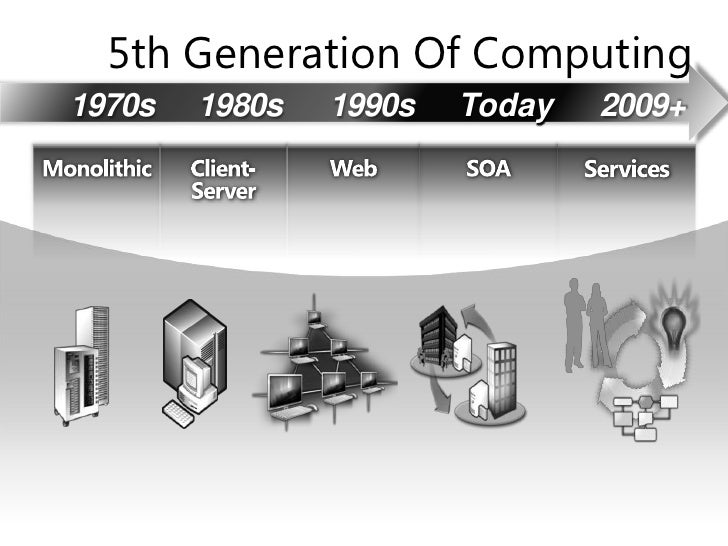 Cloud Platforms •   Google Gears •   Amazon Web Services •   Salesforce (app Exchange) •   Facebook •   Adobe Air •   Micr...