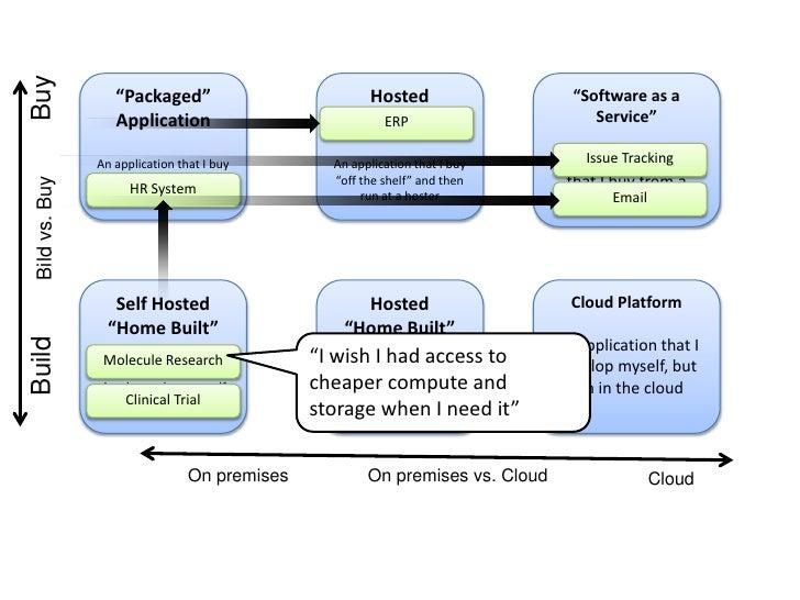 Cool Cloud Apps •   G.ho.st •   SumoPaint.com •   Google Docs •   Zoho Writer •   Yola