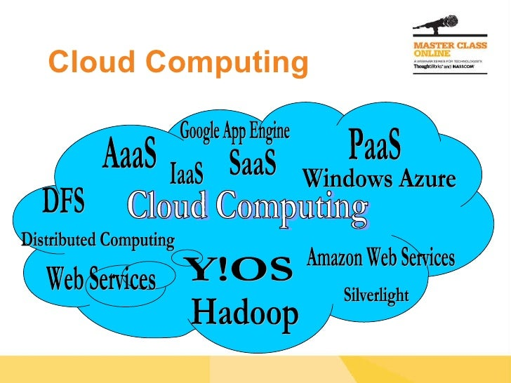 Cloud Computing SaaS Cloud Computing PaaS IaaS Amazon Web Services Hadoop AaaS Web Services Distributed Computing DFS Y!OS...