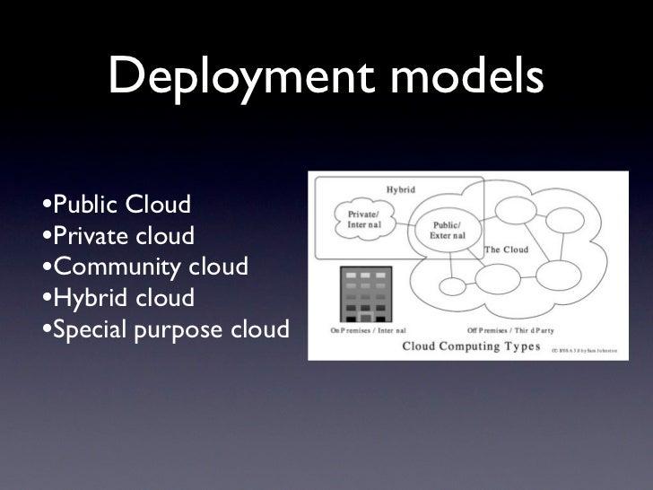 Deployment models•Public Cloud•Private cloud•Community cloud•Hybrid cloud•Special purpose cloud