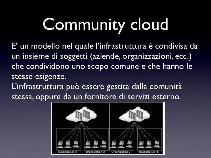 Community cloudE' un modello nel quale l'infrastruttura è condivisa daun insieme di soggetti (aziende, organizzazioni, ecc...