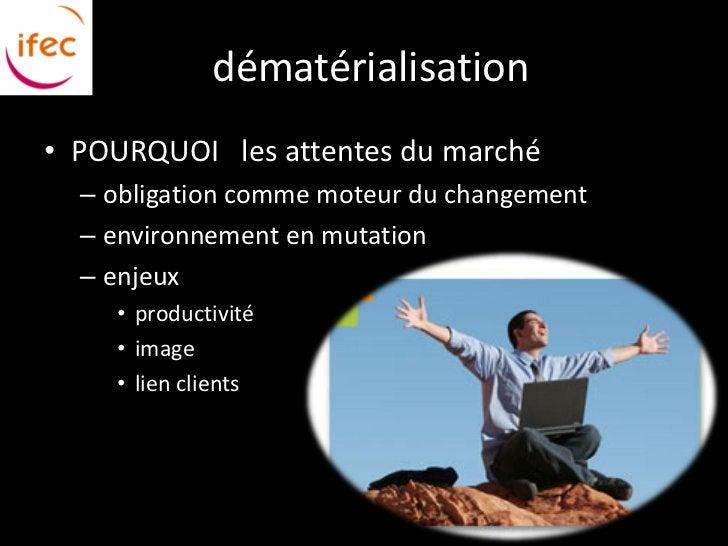 dématérialisation• POURQUOI les attentes du marché  – obligation comme moteur du changement  – environnement en mutation  ...