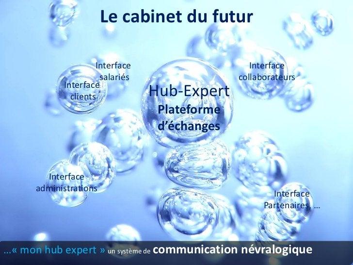 Le cabinet du futur                     Interface                    Interface                      salariés              ...