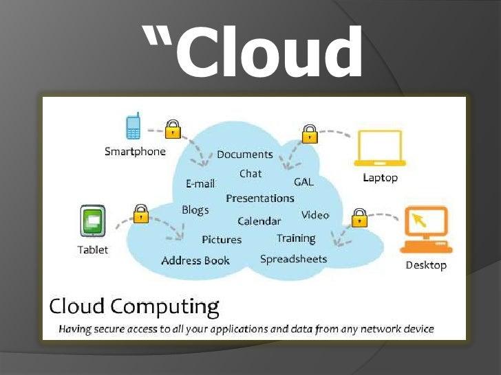 """CloudComputing"""