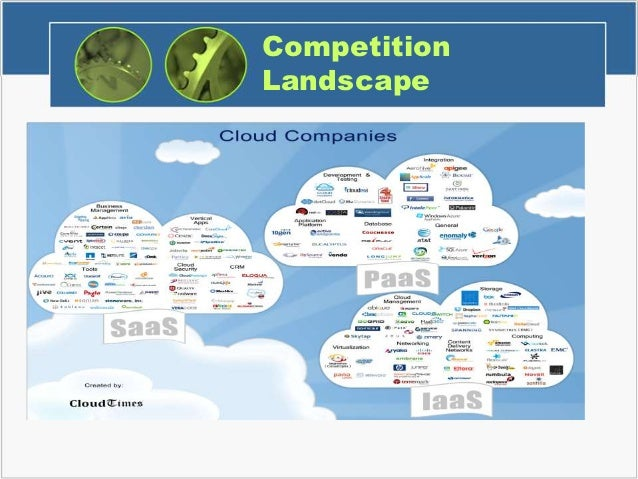 cloud computing industry analysis Healthcare cloud computing facilitates faster accessibility of electronic medical records and large storage of medical information in hospitals and clinics.