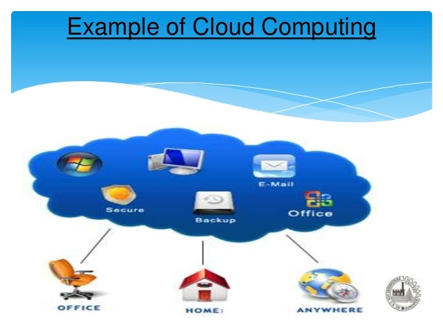 Application Programming Interface In Cloud Computing