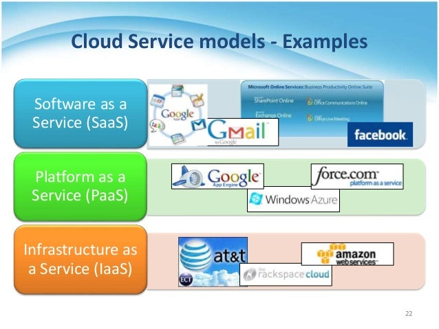 Example of software as a service.
