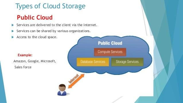 Battle of the clouds: public vs. Private cloud hosting   fpwebinar.