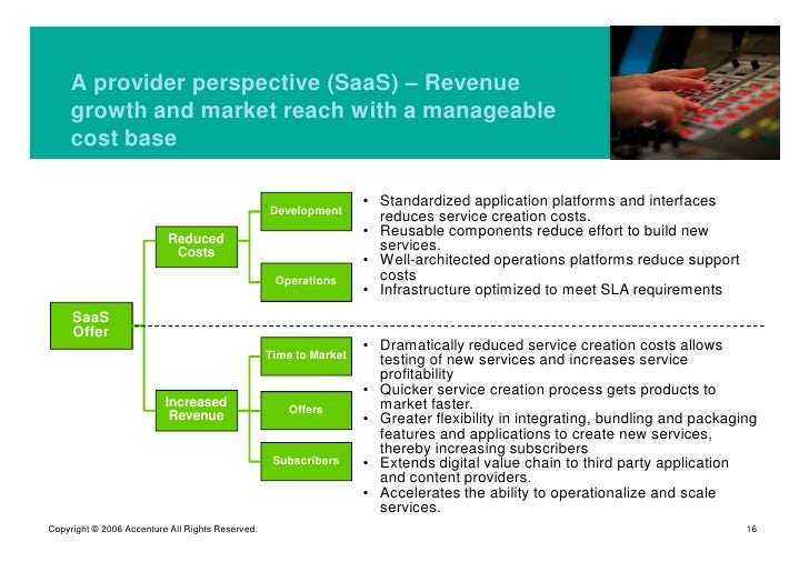 A provider perspective (SaaS) – Revenue      growth and market reach with a manageable      cost base                     ...