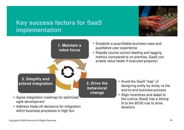 Key success factors for SaaS        implementation                                                                        ...