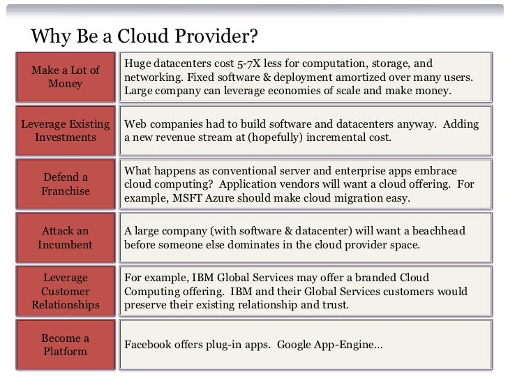 Cloud Computing 101 Issue 1 (Sample)