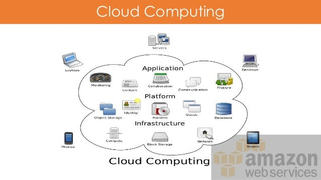 Cloud computing 101 with amazon web service