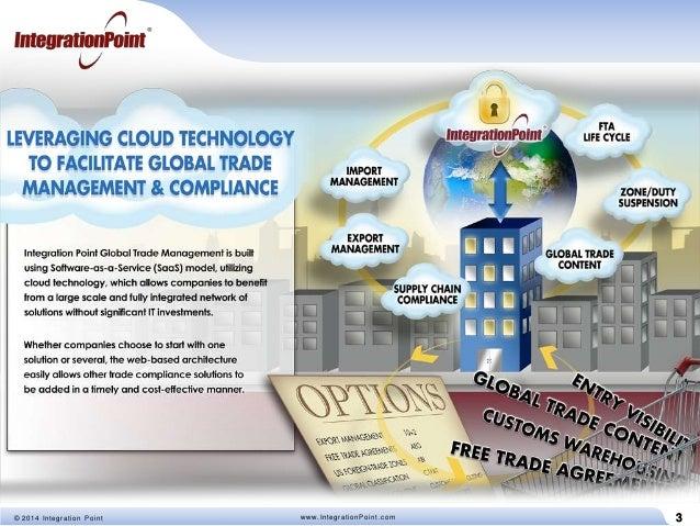 understanding global trade Understanding global trade elhanan helpman this draft: august 25, 2010 °c elhanan helpman.