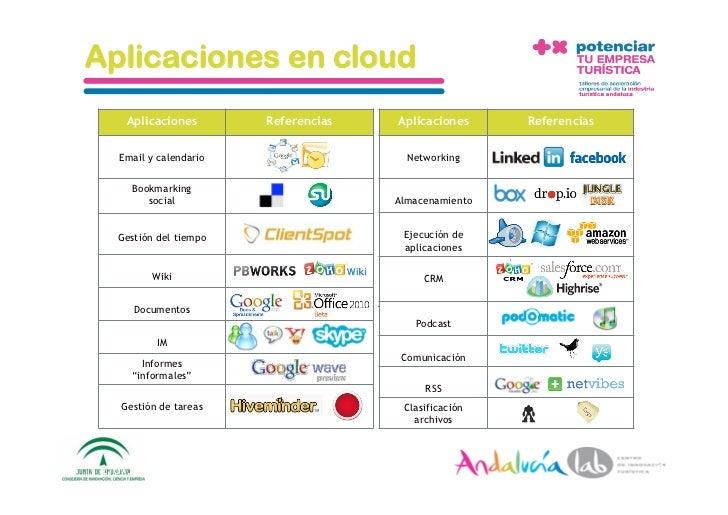 Aplicaciones en cloud     Aplicaciones               Referencias         Aplicaciones     Referencias     Email y calendar...