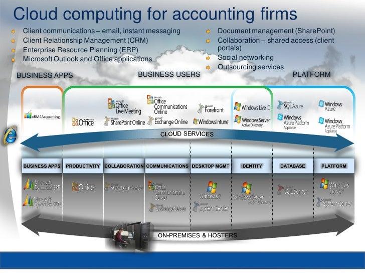 cloud computing 4 accounting firms