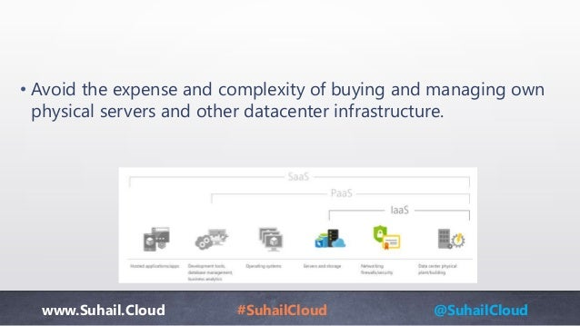www.Suhail.Cloud #SuhailCloud @SuhailCloud • Avoid the expense and complexity of buying and managing own physical servers ...