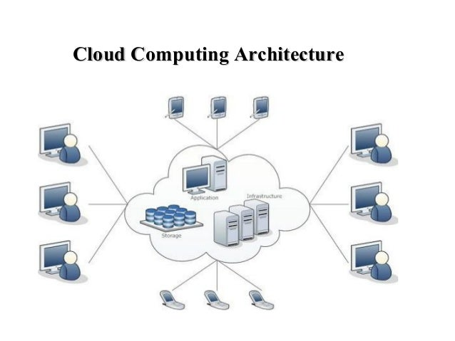 Cloud computing and service models for Architecture definition simple