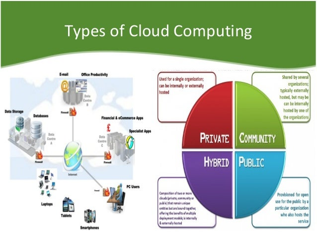 an overview of cloud classifications Cloud ml engine runs your trainer on computing resources in the cloud here's an overview of the resources for the machine types you specify and.