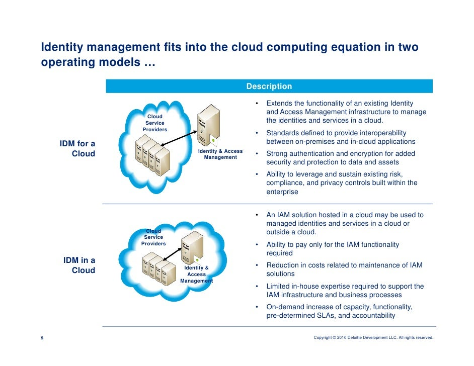 cloud computing summary With cloud computing, you eliminate those headaches that come with storing your own data, because you're not managing hardware and software — that becomes the responsibility of an experienced vendor like salesforce.