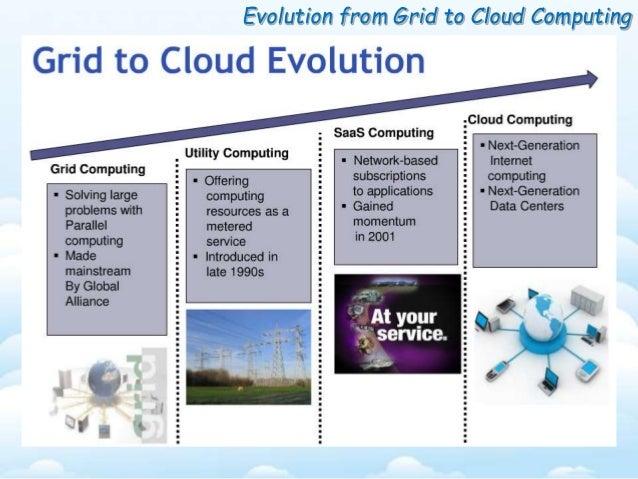 Cloud computing in nasa