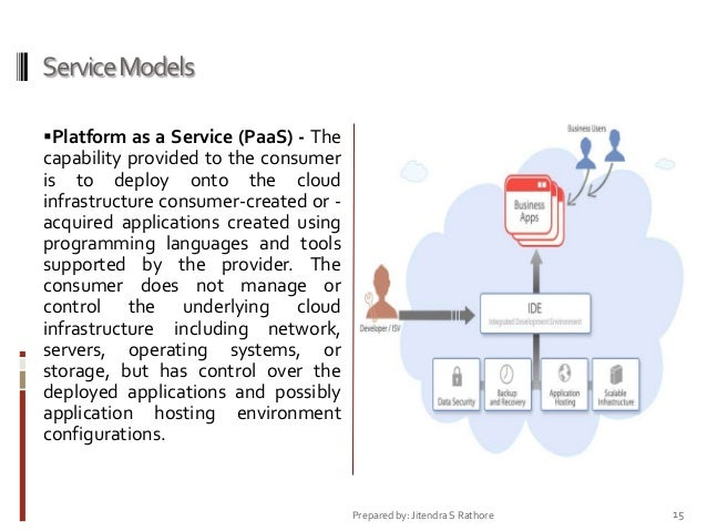 Service Models Platform as a Service (PaaS) - The  capability provided to the consumer is to deploy onto the cloud infras...