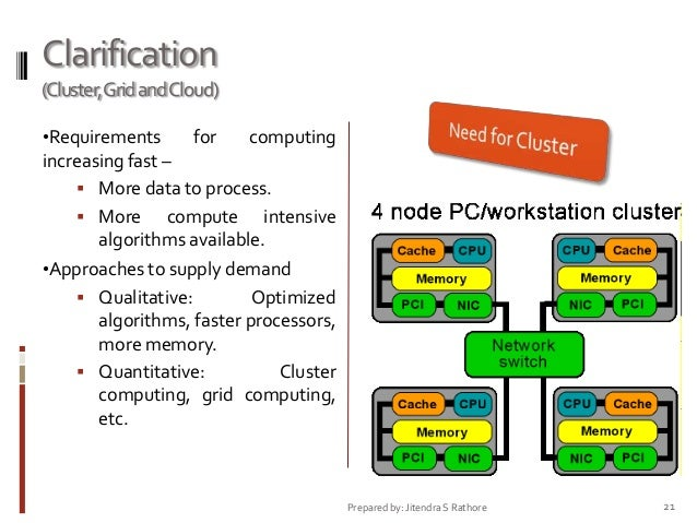 Clarification (Cluster,Grid andCloud) •Requirements  for  computing  increasing fast –  More data to process.  More comp...