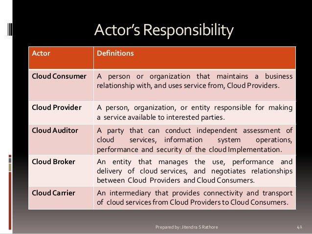 Actor's Responsibility Actor  Definitions  Cloud Consumer  A person or organization that maintains a business relationship...