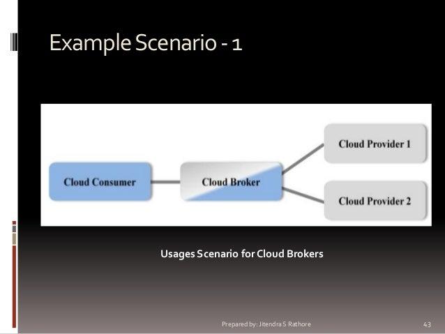 Example Scenario - 1  Usages Scenario for Cloud Brokers  Prepared by: Jitendra S Rathore  43