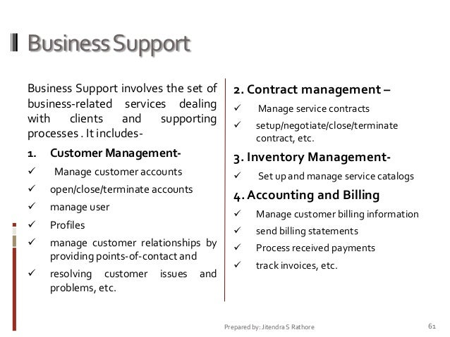 Business Support Business Support involves the set of business-related services dealing with clients and supporting proces...