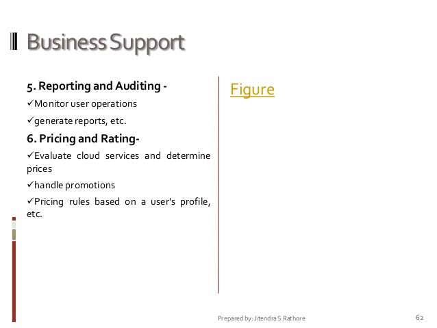 Business Support 5. Reporting and Auditing Monitor user operations  Figure  generate reports, etc.  6. Pricing and Ratin...