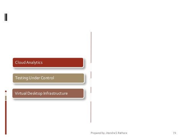 Cloud Analytics  Testing Under Control  Virtual Desktop Infrastructure  Prepared by: Jitendra S Rathore  72
