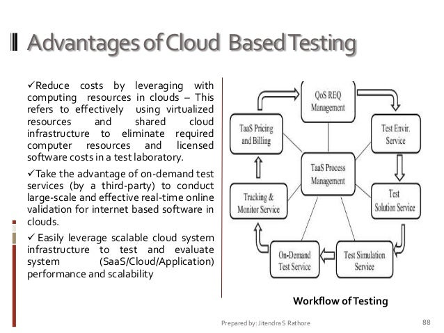"""cloud computing unit 2 lab 1 Pdf 