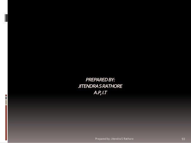 Prepared by: Jitendra S Rathore  93
