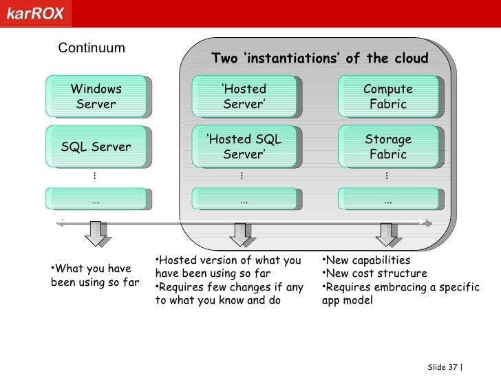 cloud computing pdf in hindi