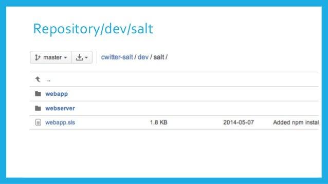 Repository/dev/salt